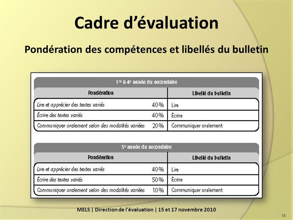 Cadre d'évaluation Pondération des compétences et libellés du bulletin