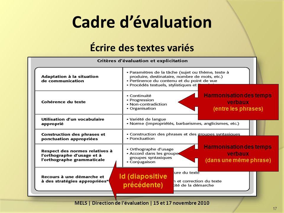 Cadre d'évaluation Écrire des textes variés Id (diapositive