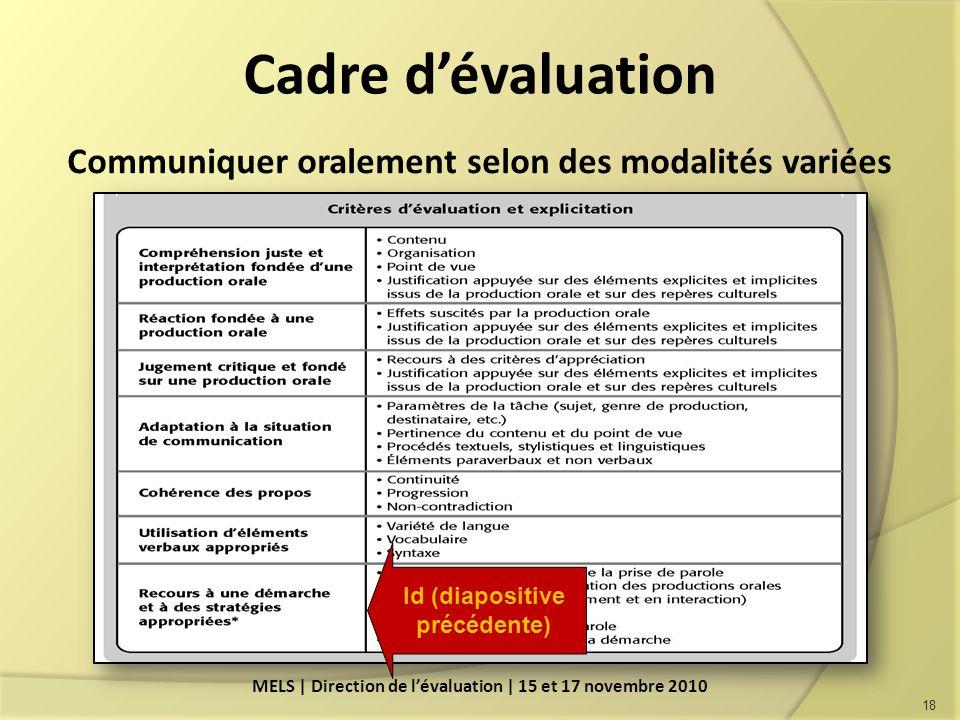 Cadre d'évaluation Communiquer oralement selon des modalités variées