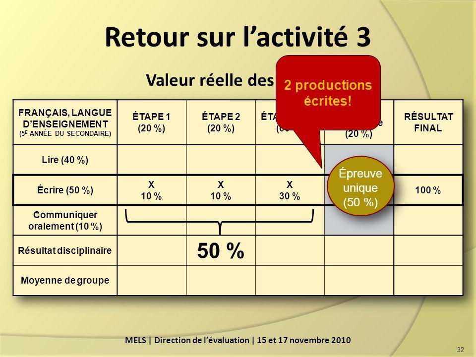 Retour sur l'activité 3 50 % Valeur réelle des étapes