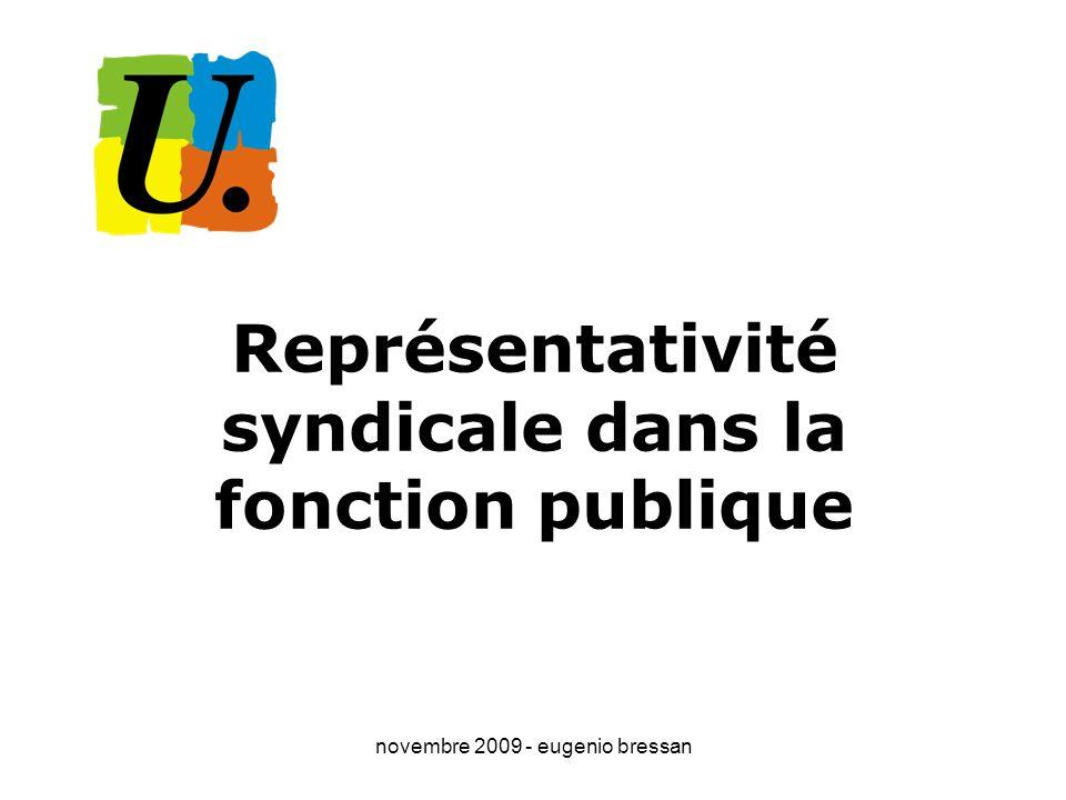 Représentativité syndicale dans la fonction publique