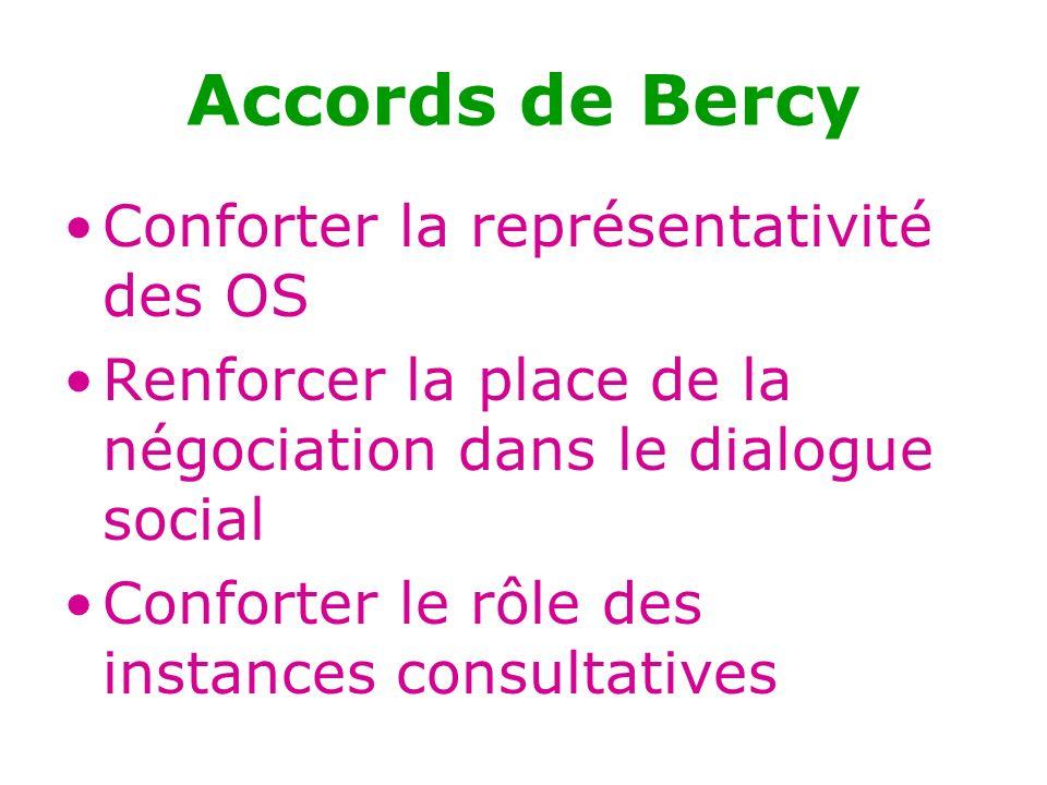 Accords de Bercy Conforter la représentativité des OS