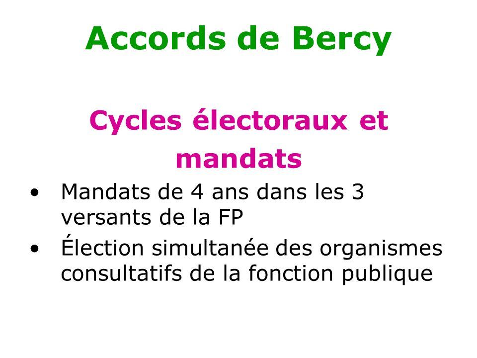 Accords de Bercy Cycles électoraux et mandats