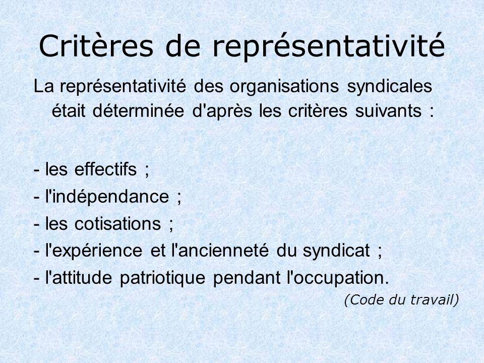 Critères de représentativité