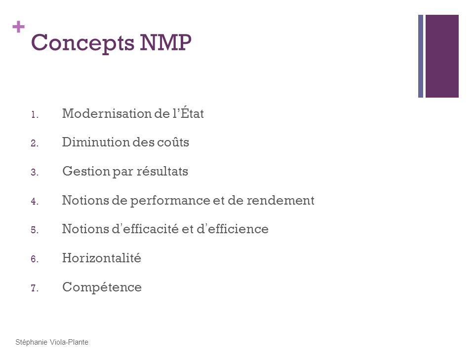 Concepts NMP Modernisation de l'État Diminution des coûts