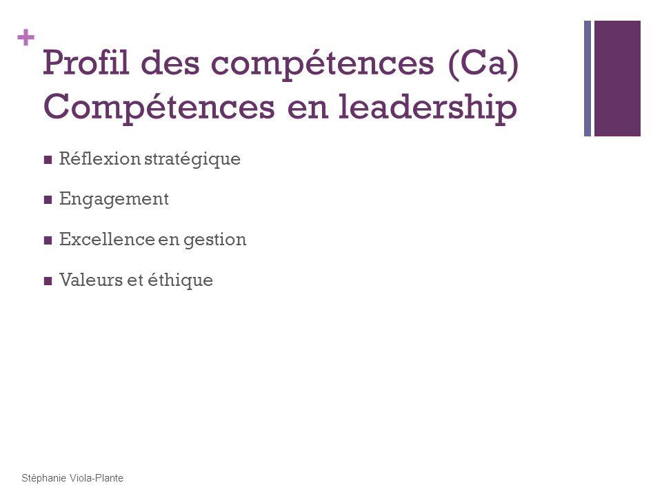 Profil des compétences (Ca) Compétences en leadership