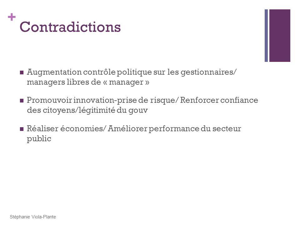 Contradictions Augmentation contrôle politique sur les gestionnaires/ managers libres de « manager »