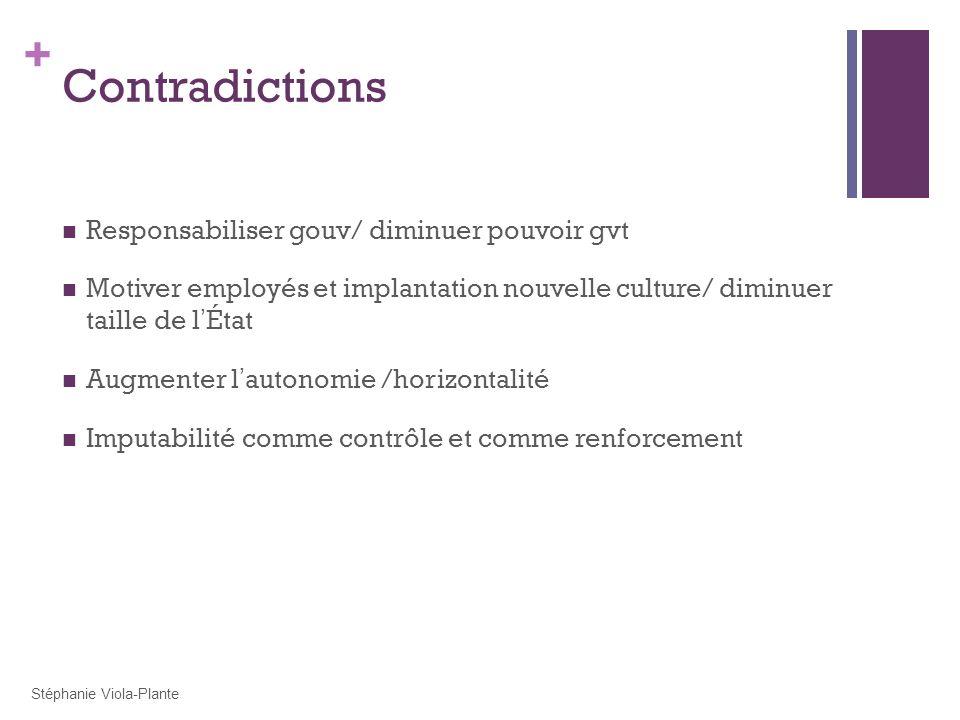 Contradictions Responsabiliser gouv/ diminuer pouvoir gvt