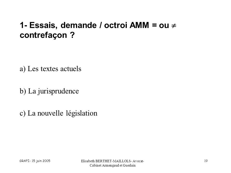 1- Essais, demande / octroi AMM = ou  contrefaçon