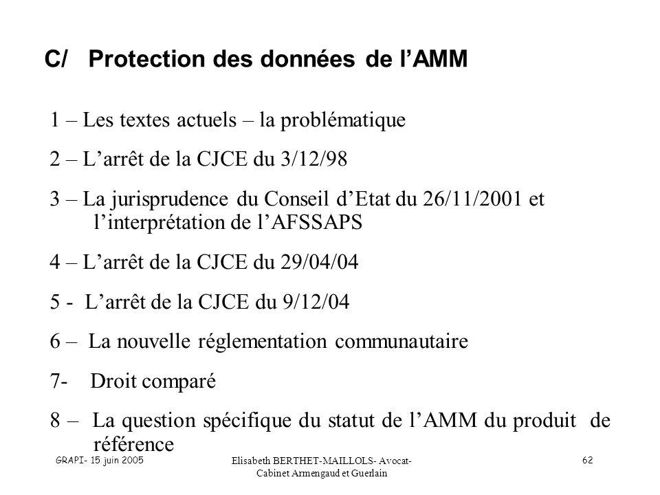 C/ Protection des données de l'AMM
