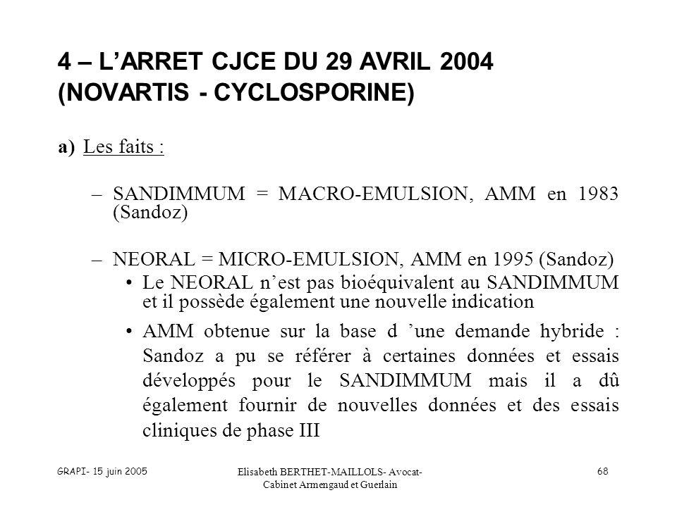 4 – L'ARRET CJCE DU 29 AVRIL 2004 (NOVARTIS - CYCLOSPORINE)