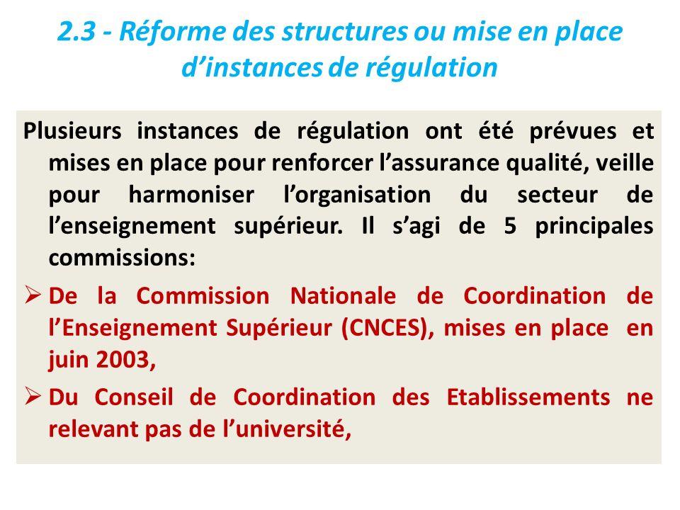 2.3 - Réforme des structures ou mise en place d'instances de régulation