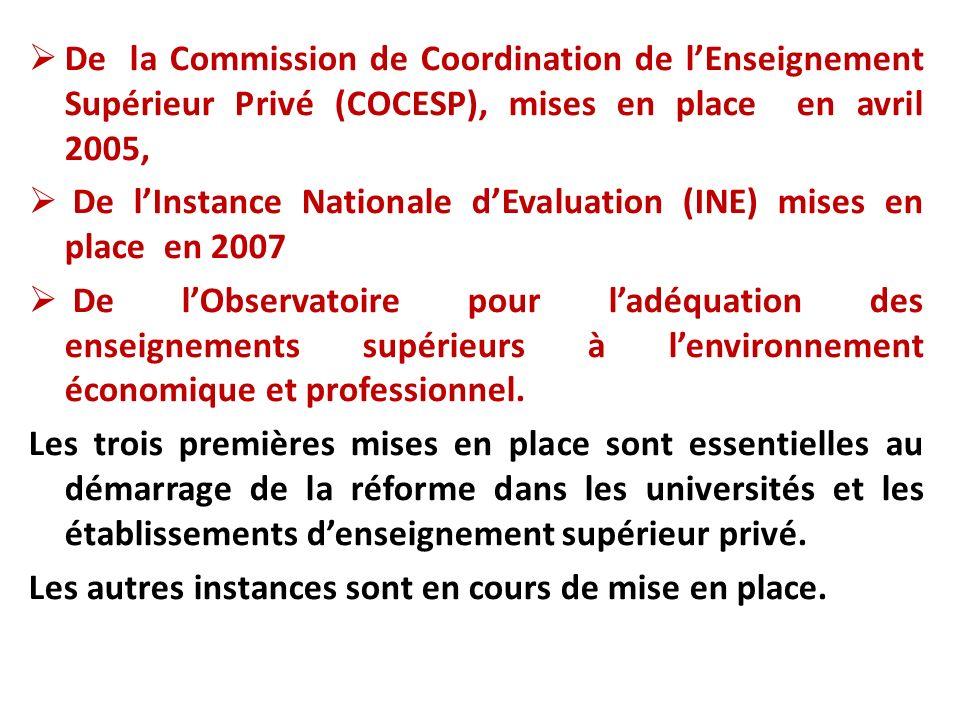 De la Commission de Coordination de l'Enseignement Supérieur Privé (COCESP), mises en place en avril 2005,
