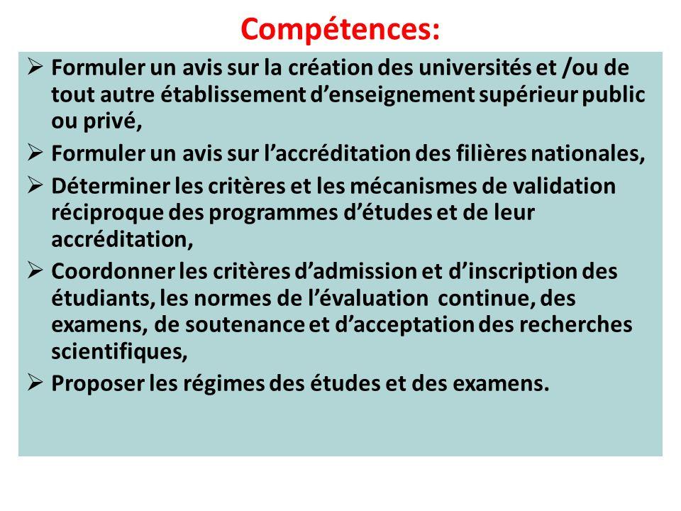 Compétences: Formuler un avis sur la création des universités et /ou de tout autre établissement d'enseignement supérieur public ou privé,