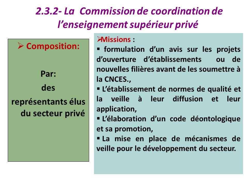 2.3.2- La Commission de coordination de l'enseignement supérieur privé