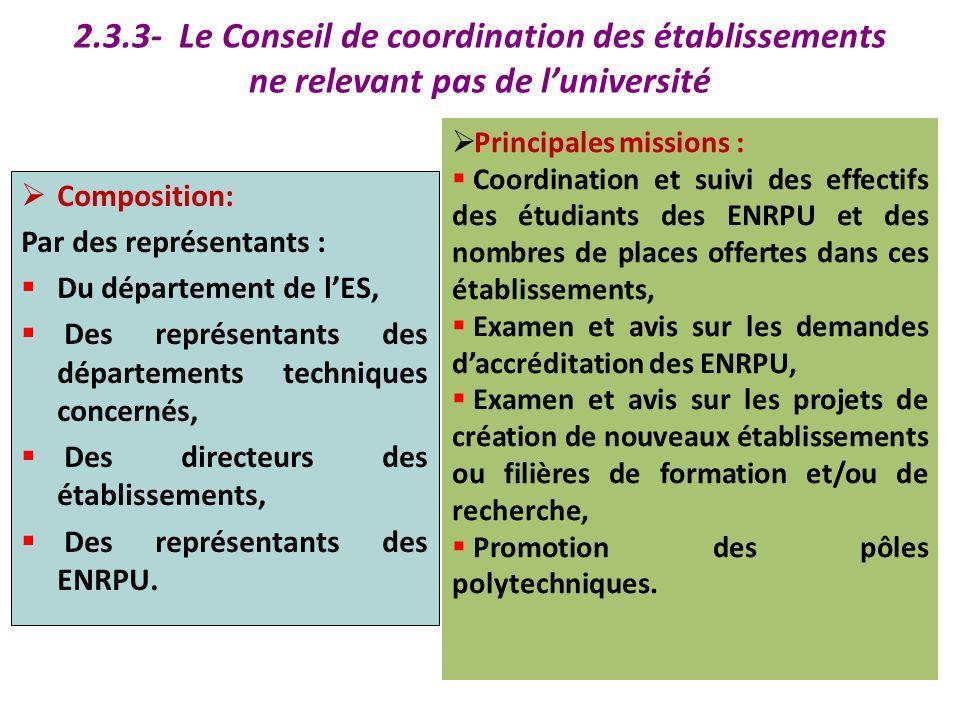2.3.3- Le Conseil de coordination des établissements ne relevant pas de l'université