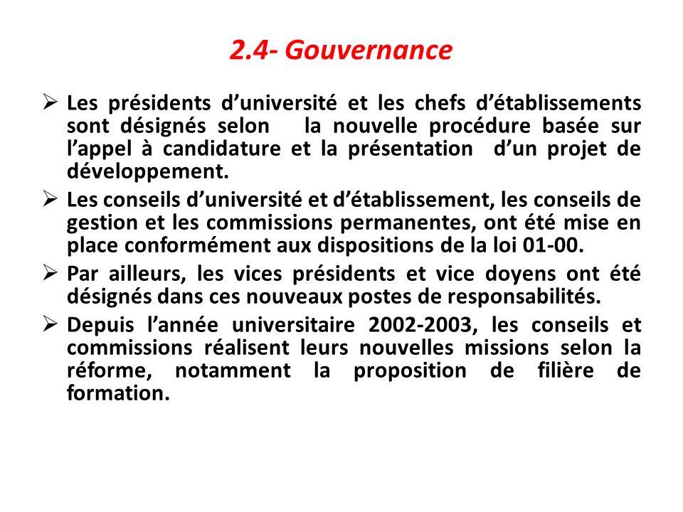 2.4- Gouvernance