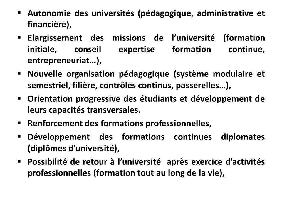 Autonomie des universités (pédagogique, administrative et financière),