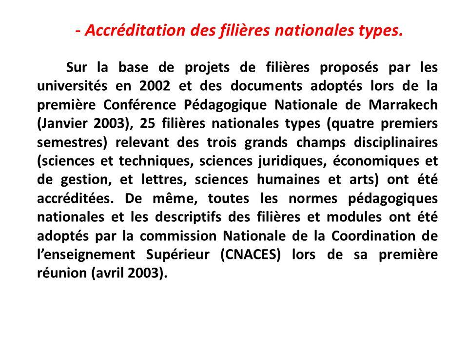 - Accréditation des filières nationales types.