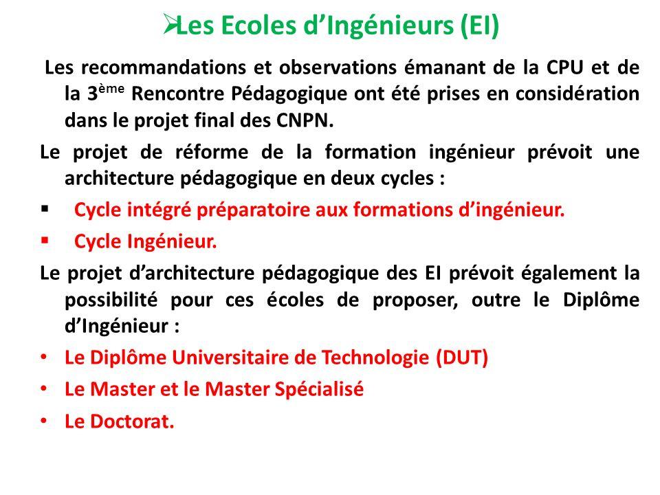 Les Ecoles d'Ingénieurs (EI)