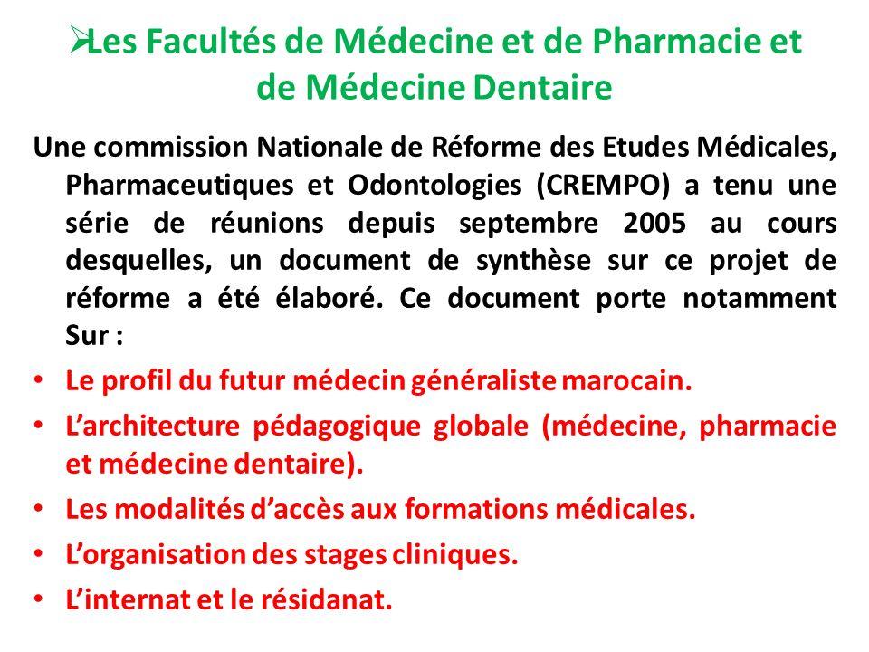 Les Facultés de Médecine et de Pharmacie et de Médecine Dentaire