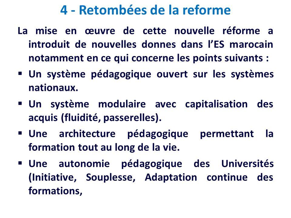 4 - Retombées de la reforme