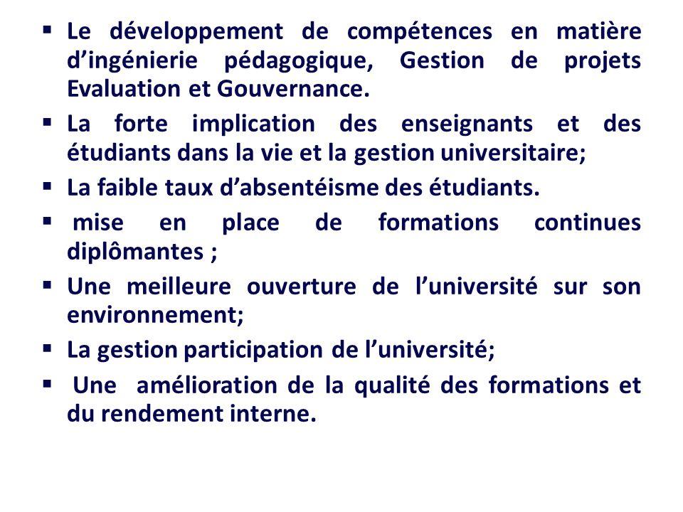 Le développement de compétences en matière d'ingénierie pédagogique, Gestion de projets Evaluation et Gouvernance.