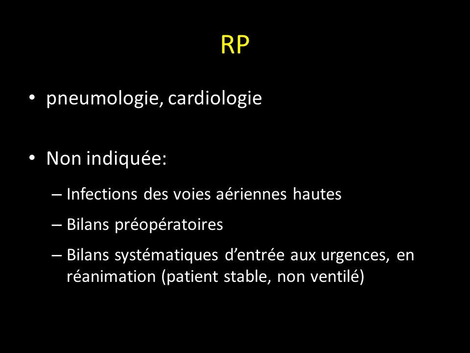 RP pneumologie, cardiologie Non indiquée: