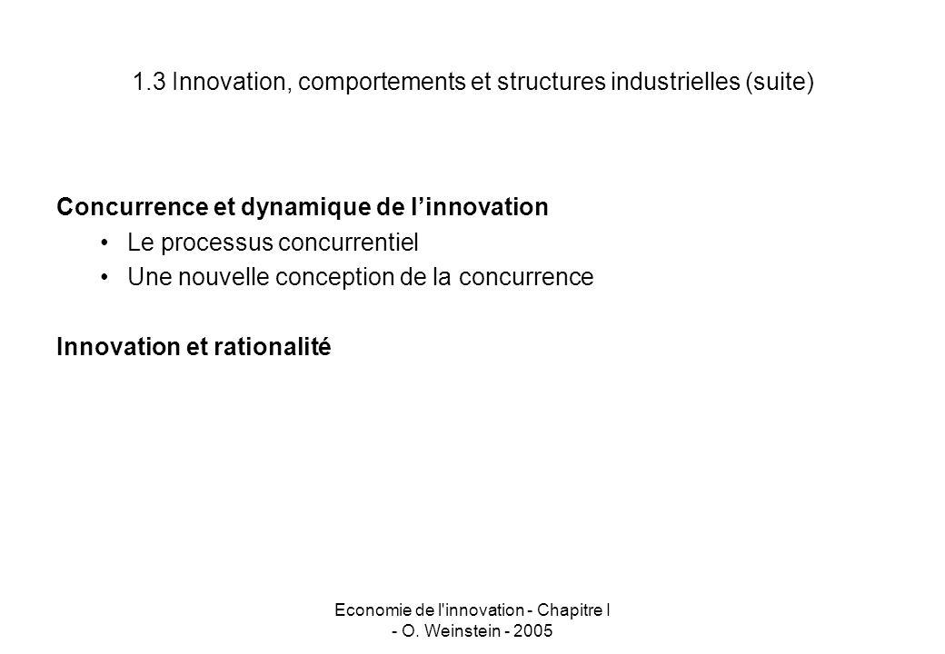 1.3 Innovation, comportements et structures industrielles (suite)