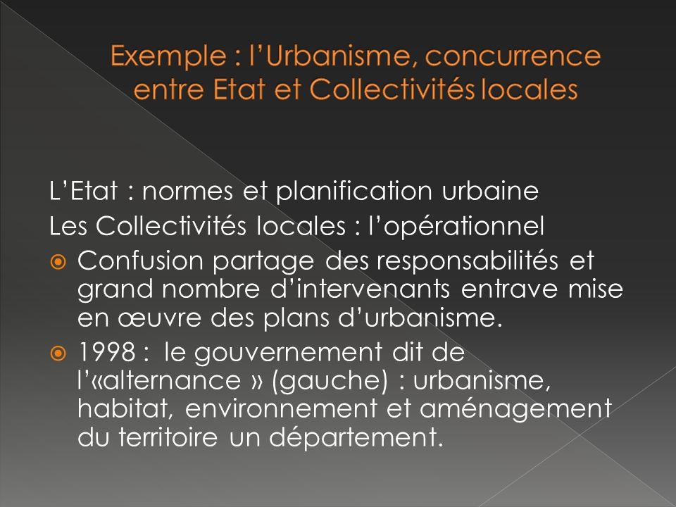 Exemple : l'Urbanisme, concurrence entre Etat et Collectivités locales