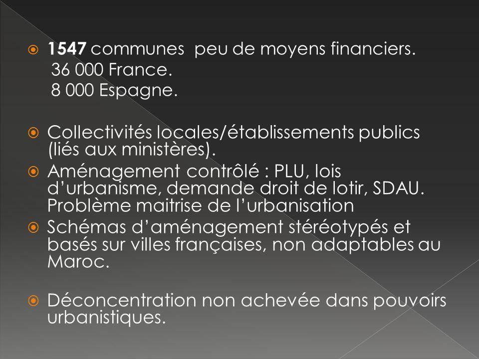 Collectivités locales/établissements publics (liés aux ministères).