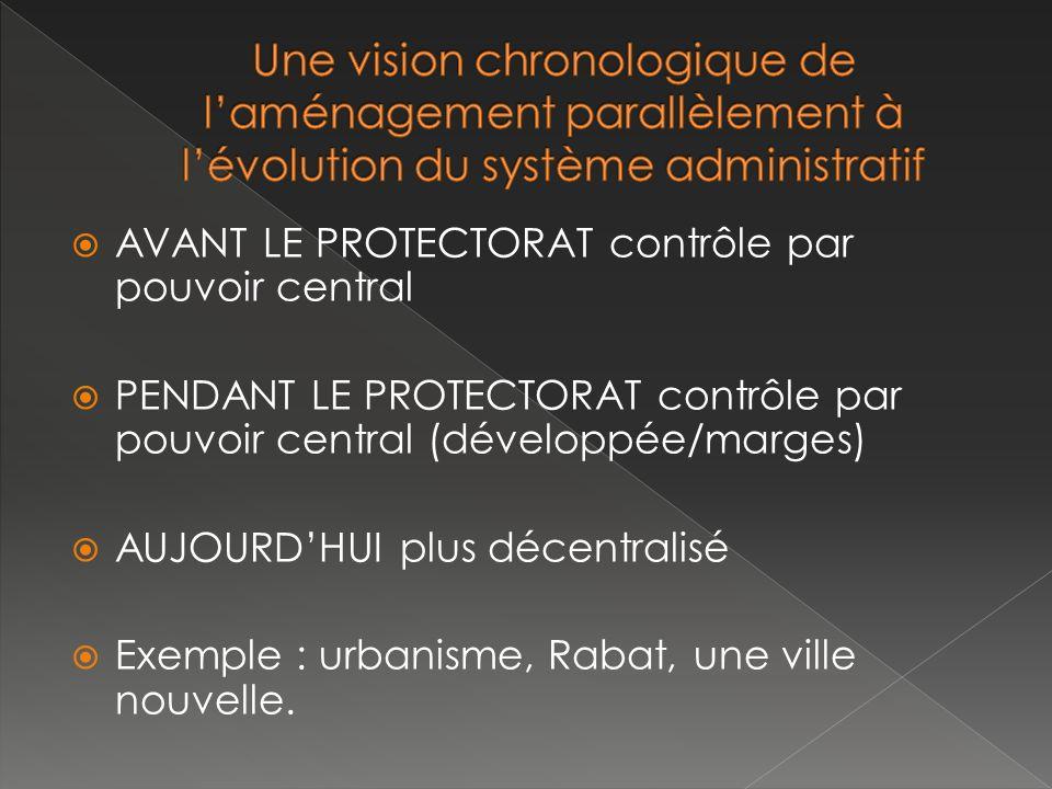 Une vision chronologique de l'aménagement parallèlement à l'évolution du système administratif