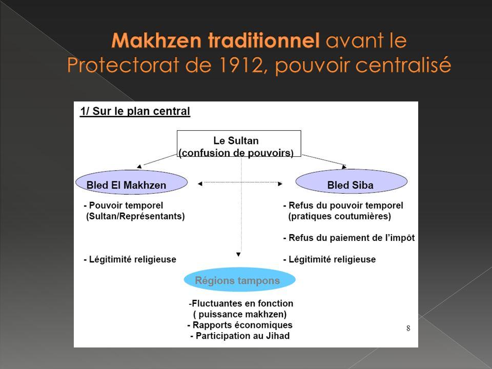 Makhzen traditionnel avant le Protectorat de 1912, pouvoir centralisé