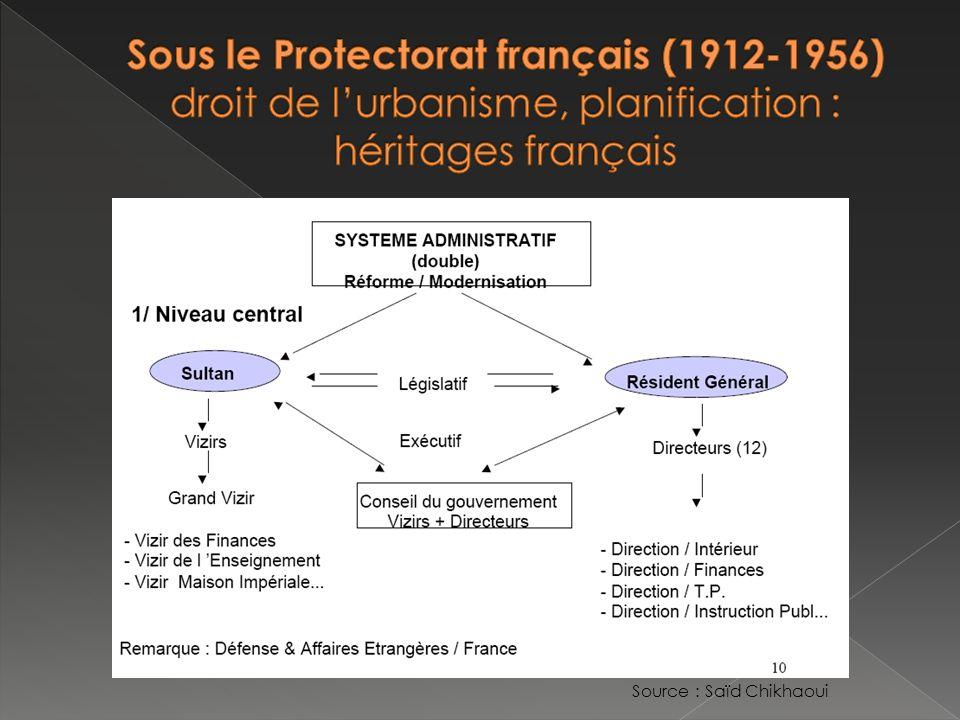 Sous le Protectorat français (1912-1956) droit de l'urbanisme, planification : héritages français