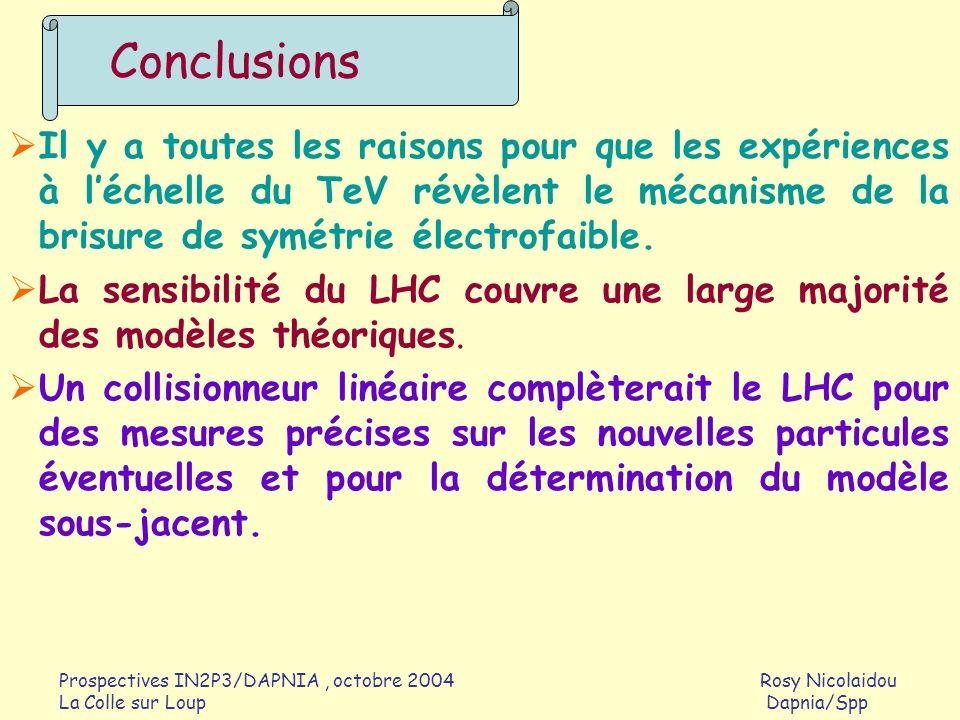 Conclusions Il y a toutes les raisons pour que les expériences à l'échelle du TeV révèlent le mécanisme de la brisure de symétrie électrofaible.