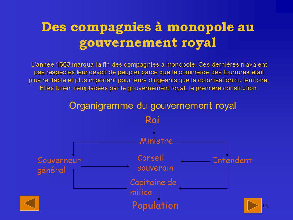 Des compagnies à monopole au gouvernement royal
