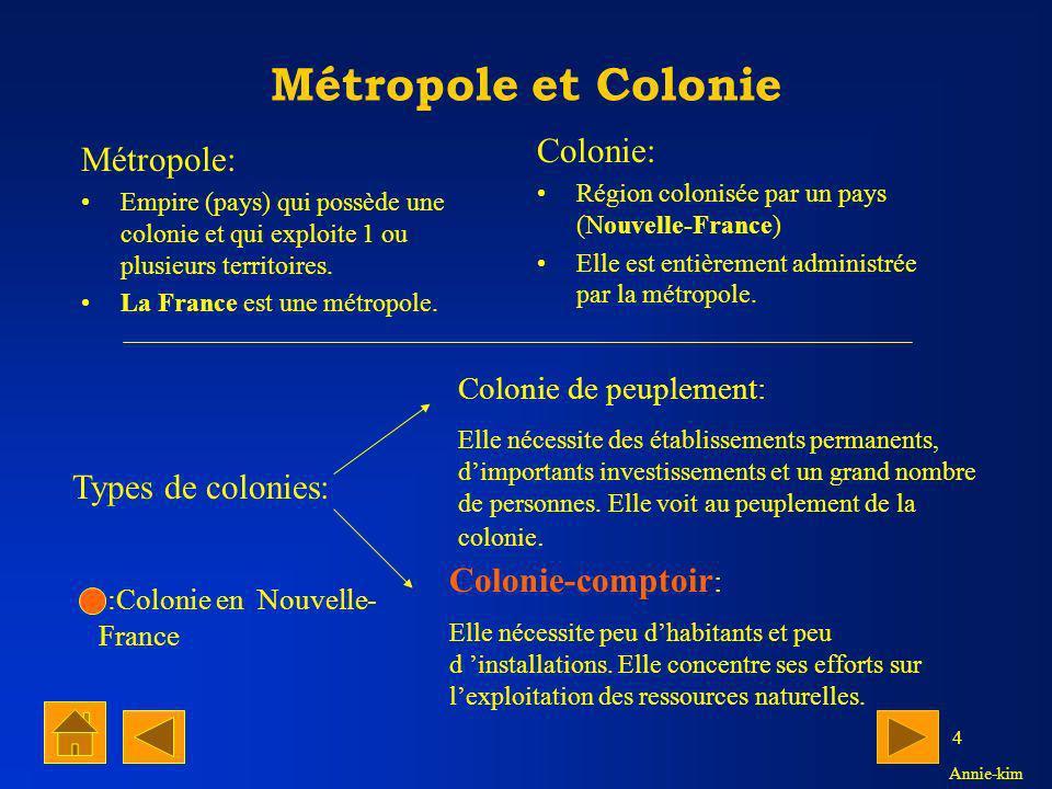 Métropole et Colonie Colonie: Métropole: Types de colonies: