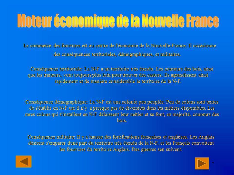 Moteur économique de la Nouvelle France