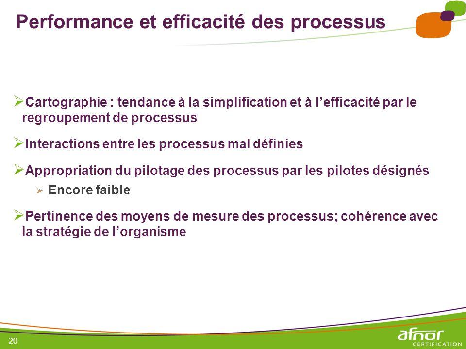 Performance et efficacité des processus