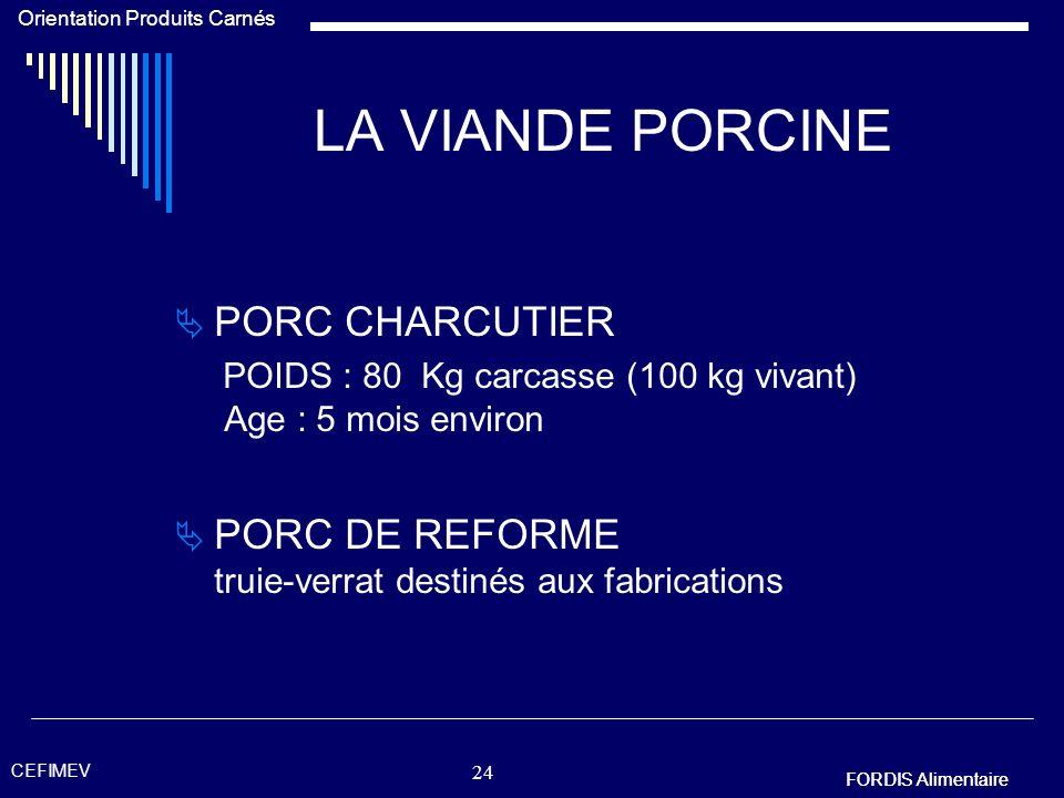 LA VIANDE PORCINE PORC CHARCUTIER