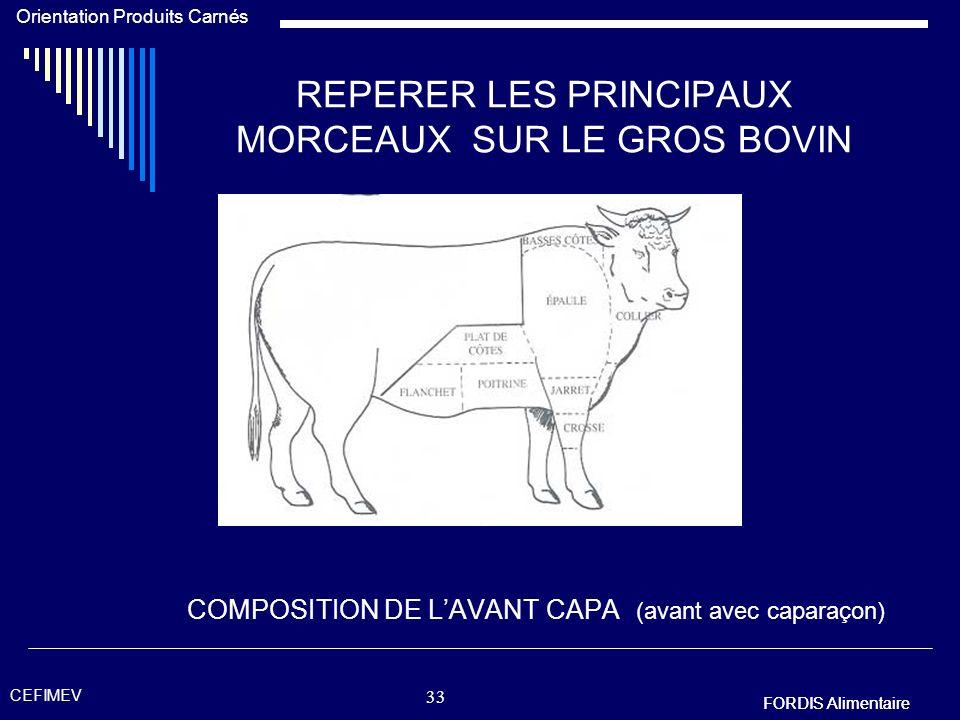 REPERER LES PRINCIPAUX MORCEAUX SUR LE GROS BOVIN