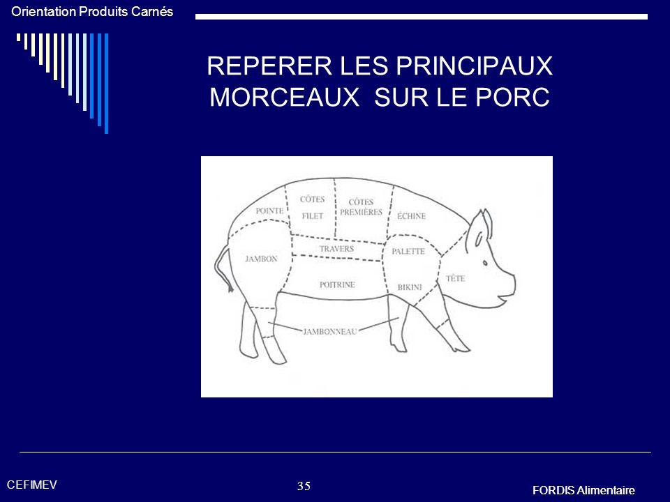 REPERER LES PRINCIPAUX MORCEAUX SUR LE PORC