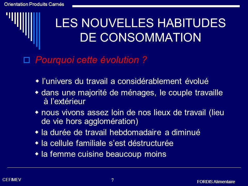 LES NOUVELLES HABITUDES DE CONSOMMATION