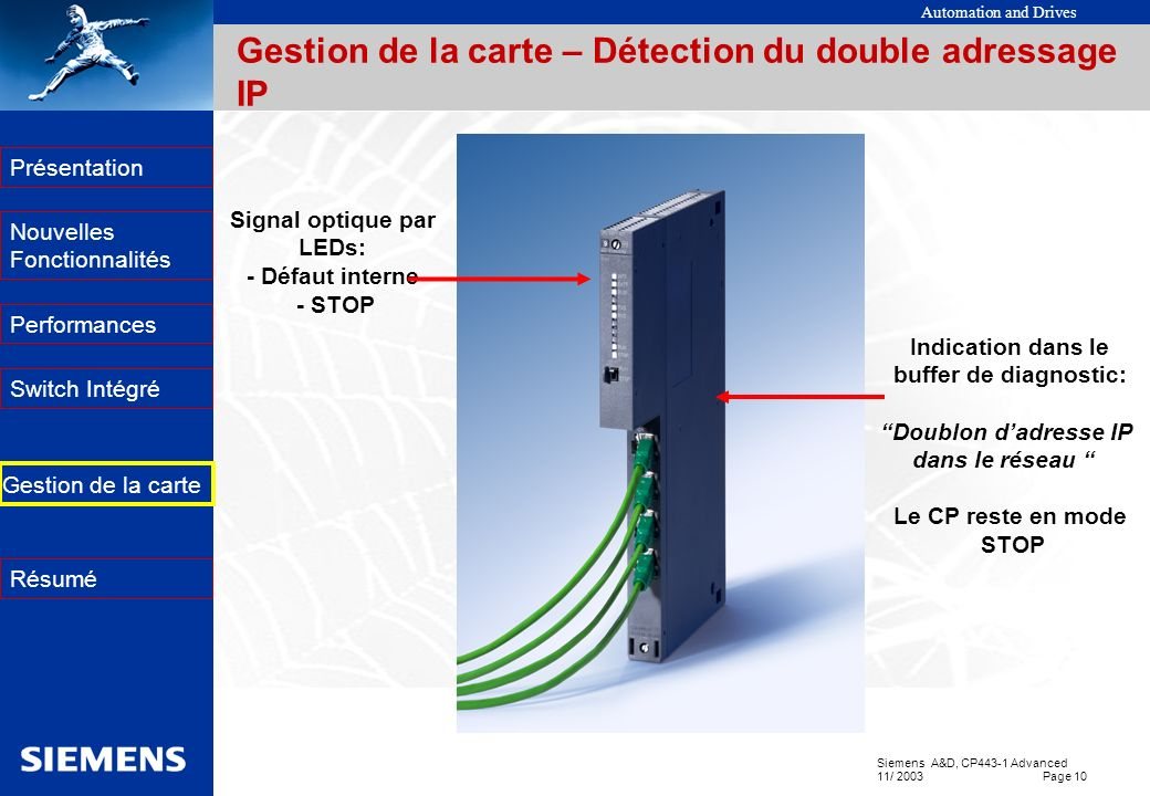 Gestion de la carte – Détection du double adressage IP