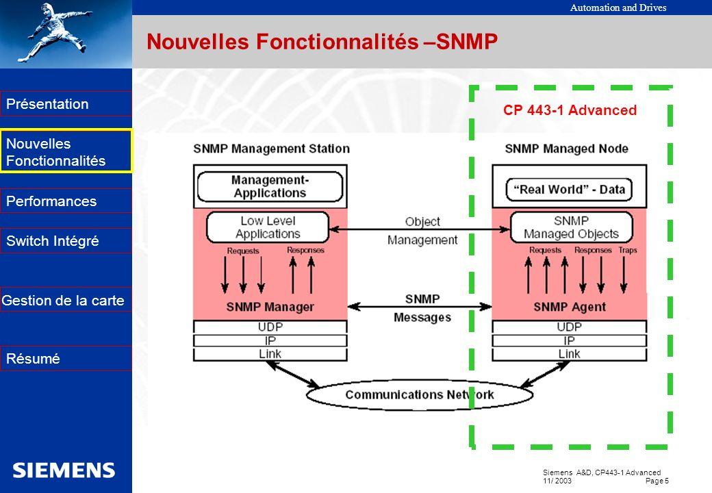 Nouvelles Fonctionnalités –SNMP