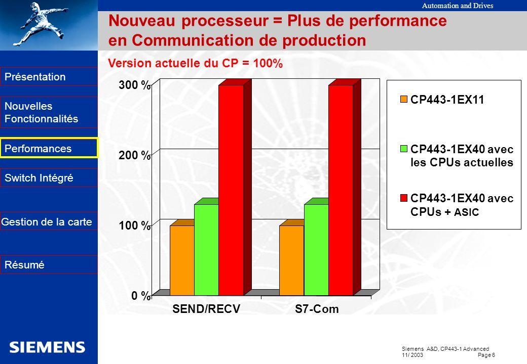 Version actuelle du CP = 100%