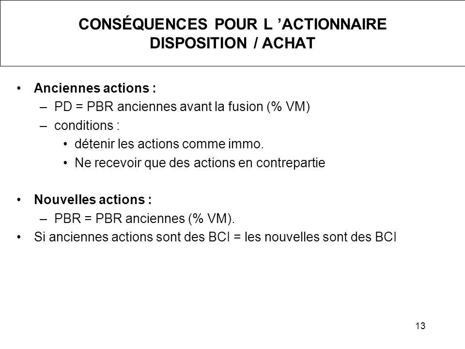 CONSÉQUENCES POUR L 'ACTIONNAIRE DISPOSITION / ACHAT