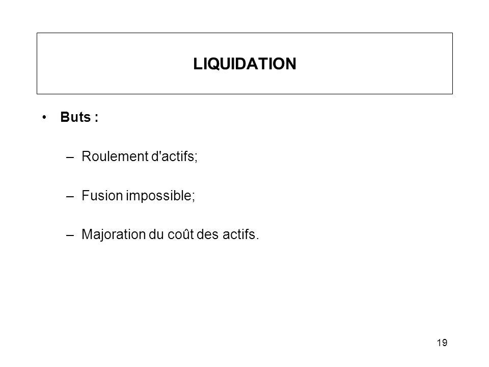 LIQUIDATION Buts : Roulement d actifs; Fusion impossible;