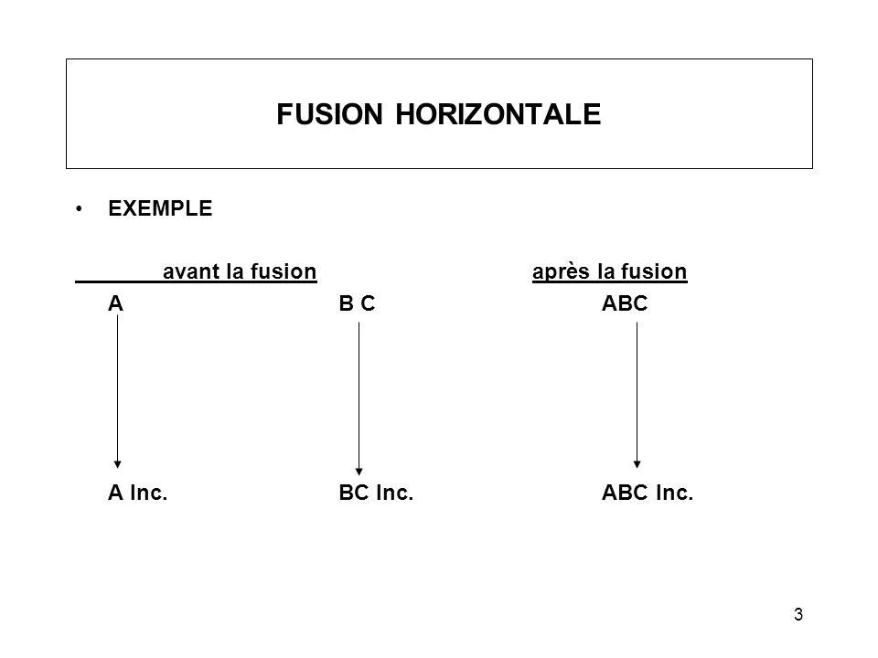 FUSION HORIZONTALE EXEMPLE avant la fusion après la fusion A B C ABC