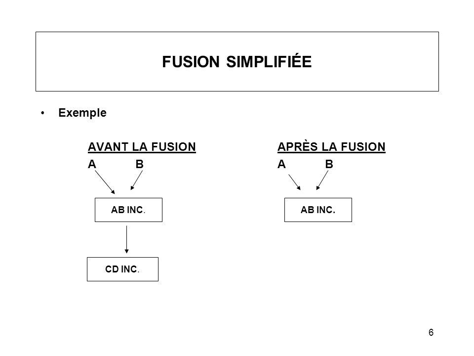 FUSION SIMPLIFIÉE Exemple AVANT LA FUSION APRÈS LA FUSION A B A B